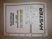 HYSTER EV 100ZM FORK LIFT ELECTRICAL DIAGRAMS MANUAL