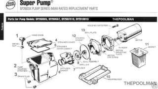 New Hayward Super Pump Strainer Housing Part# SPX1600AA